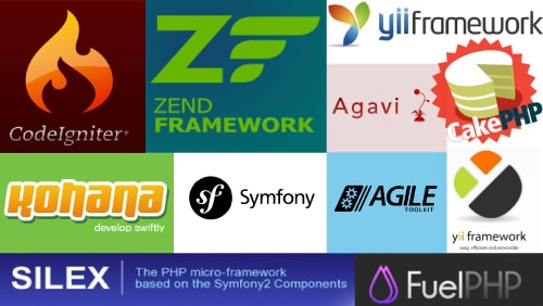 Image for post: About a PHP framework comparison